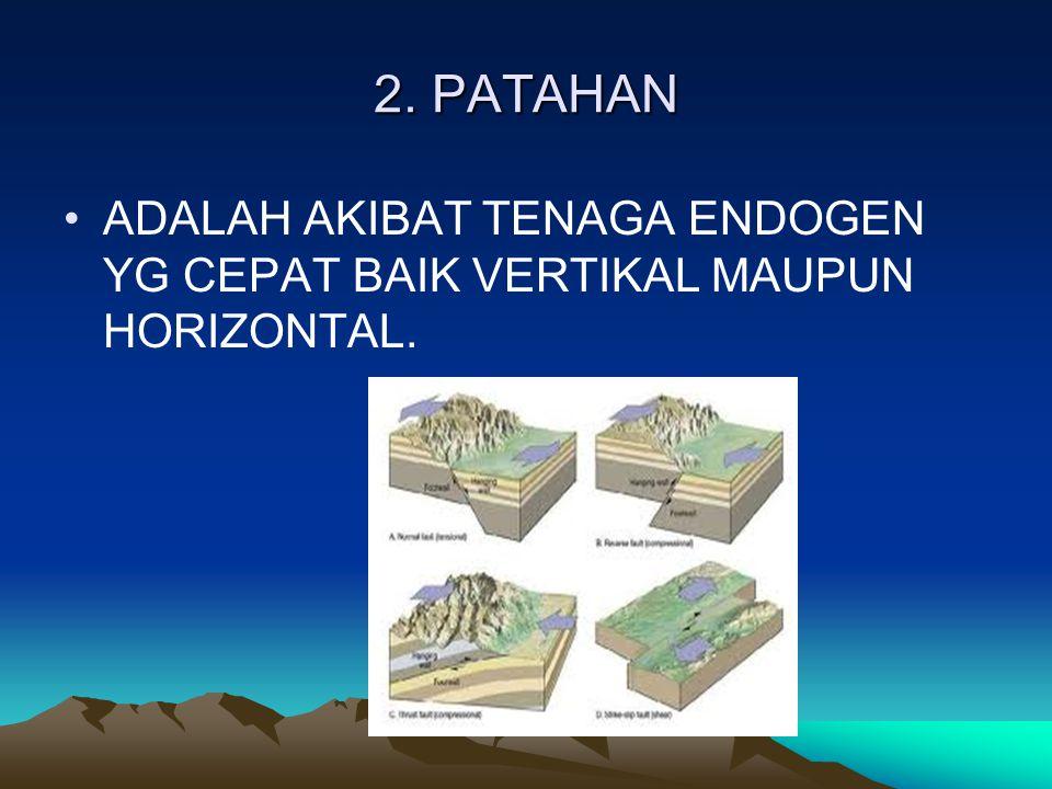 2. PATAHAN ADALAH AKIBAT TENAGA ENDOGEN YG CEPAT BAIK VERTIKAL MAUPUN HORIZONTAL.