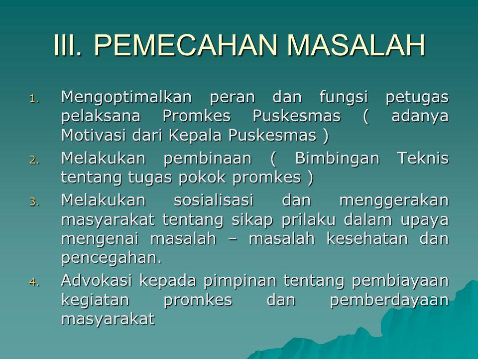 III. PEMECAHAN MASALAH 1. Mengoptimalkan peran dan fungsi petugas pelaksana Promkes Puskesmas ( adanya Motivasi dari Kepala Puskesmas ) 2. Melakukan p