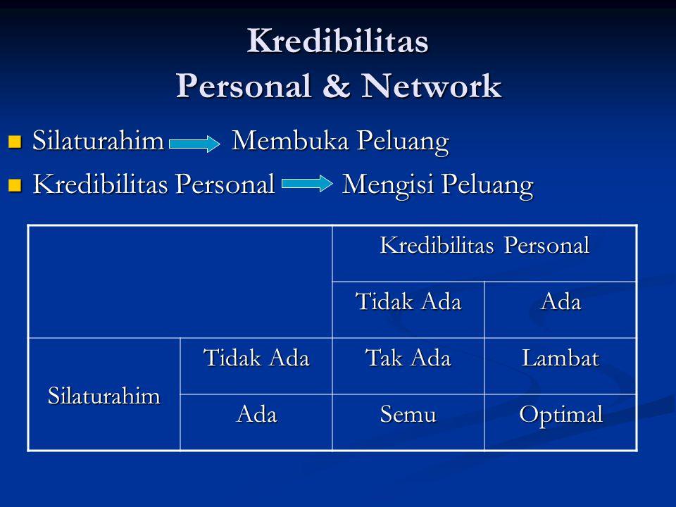 Kredibilitas Personal & Network Silaturahim Membuka Peluang Silaturahim Membuka Peluang Kredibilitas Personal Mengisi Peluang Kredibilitas Personal Me
