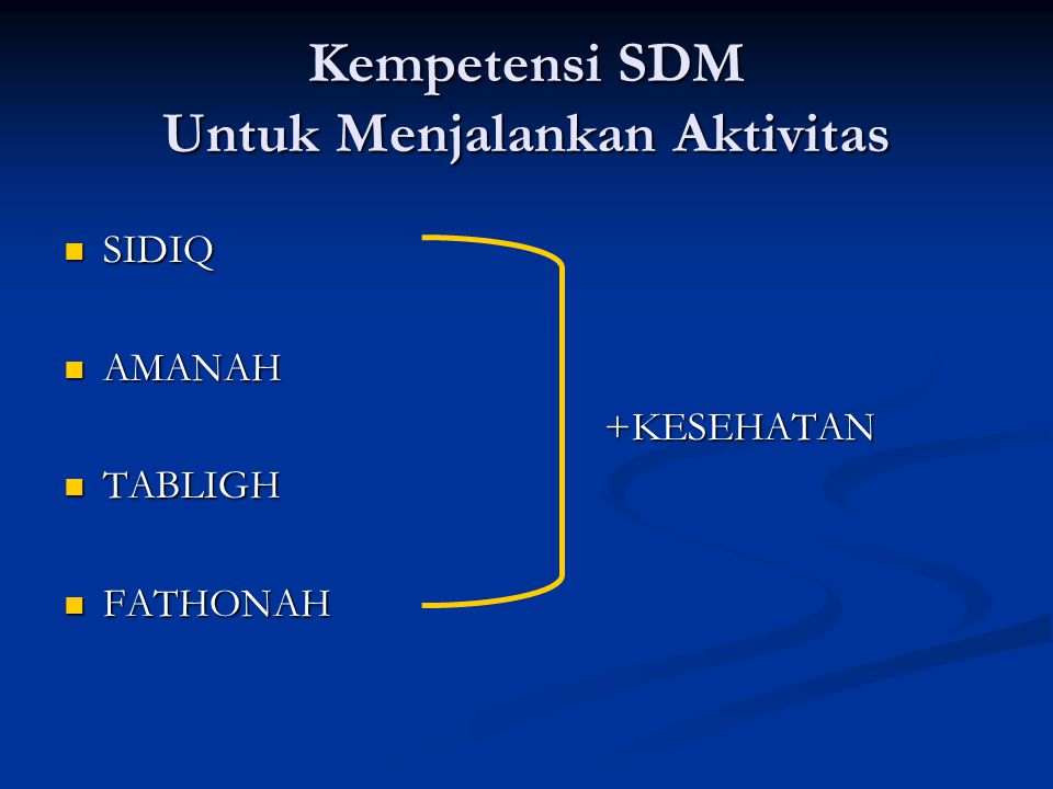 Kempetensi SDM Untuk Menjalankan Aktivitas SIDIQ SIDIQ AMANAH AMANAH +KESEHATAN +KESEHATAN TABLIGH TABLIGH FATHONAH FATHONAH
