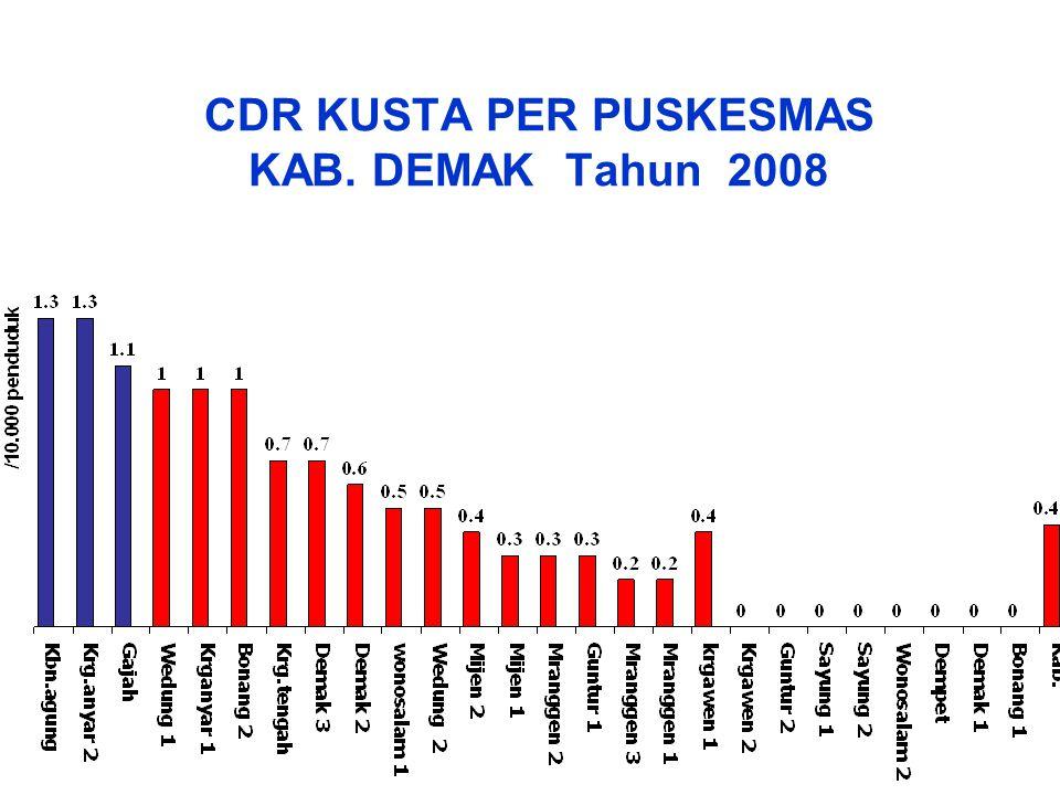 CDR KUSTA PER PUSKESMAS KAB. DEMAK Tahun 2008