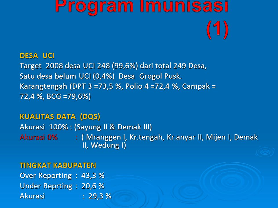 DESA UCI Target 2008 desa UCI 248 (99,6%) dari total 249 Desa, Satu desa belum UCI (0,4%) Desa Grogol Pusk.