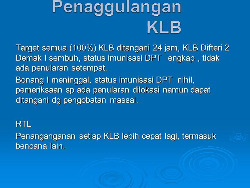 Target semua (100%) KLB ditangani 24 jam, KLB Difteri 2 Demak I sembuh, status imunisasi DPT lengkap, tidak ada penularan setempat.