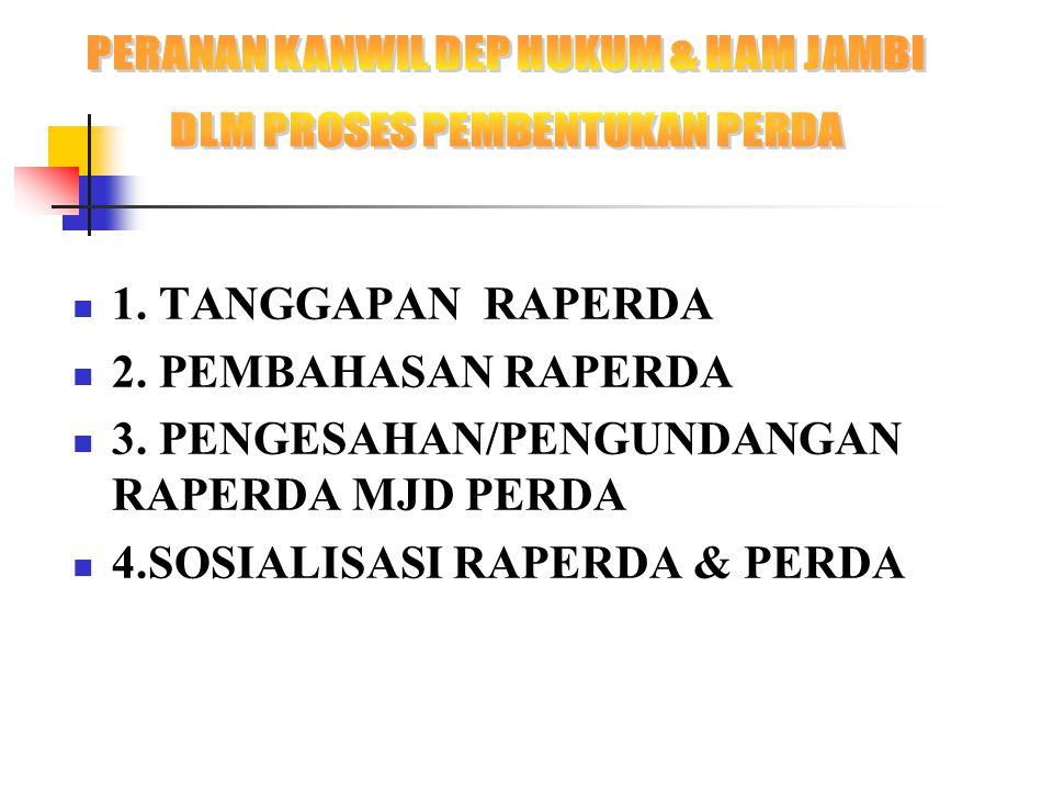 1. TANGGAPAN RAPERDA 2. PEMBAHASAN RAPERDA 3.