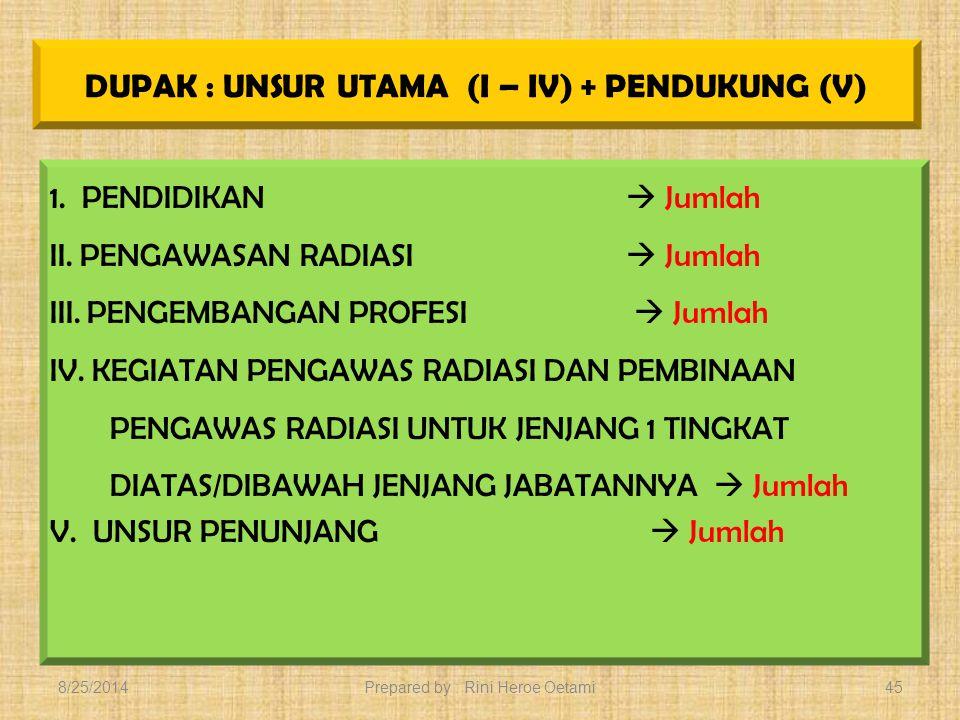 BAGIAN III MENYUSUN DUPAK Daftar Usulan Penetapan Angka Kredit 8/25/2014Prepared by : Rini Heroe Oetami44