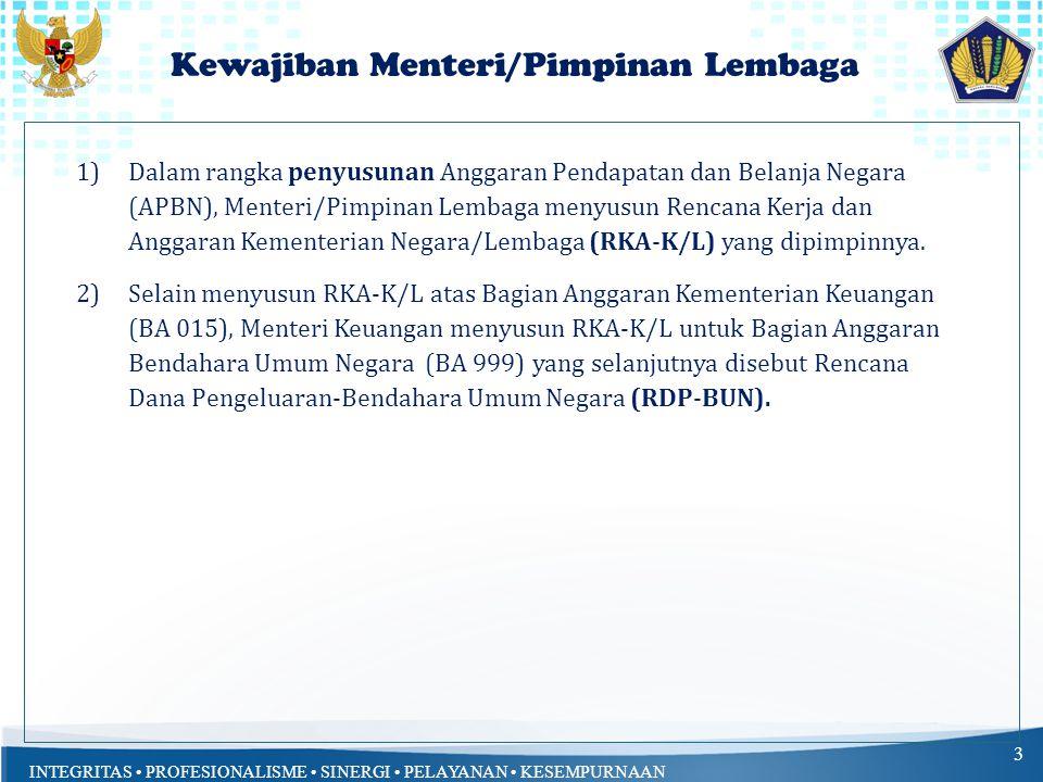 INTEGRITAS PROFESIONALISME SINERGI PELAYANAN KESEMPURNAAN 34 1)DIPA Induk terdiri atas 4 (empat) bagian yaiu : a.Lembar Surat Pengesahan DIPA Induk (SP DIPA Induk); b.Halaman I memuat Informasi Kinerja dan Anggaran Program; c.Halaman II memuat Rincian Alokasi Anggaran per Satker; d.Halaman III memuat Rencana Penarikan Dana dan Perkiraan Penerimaan.