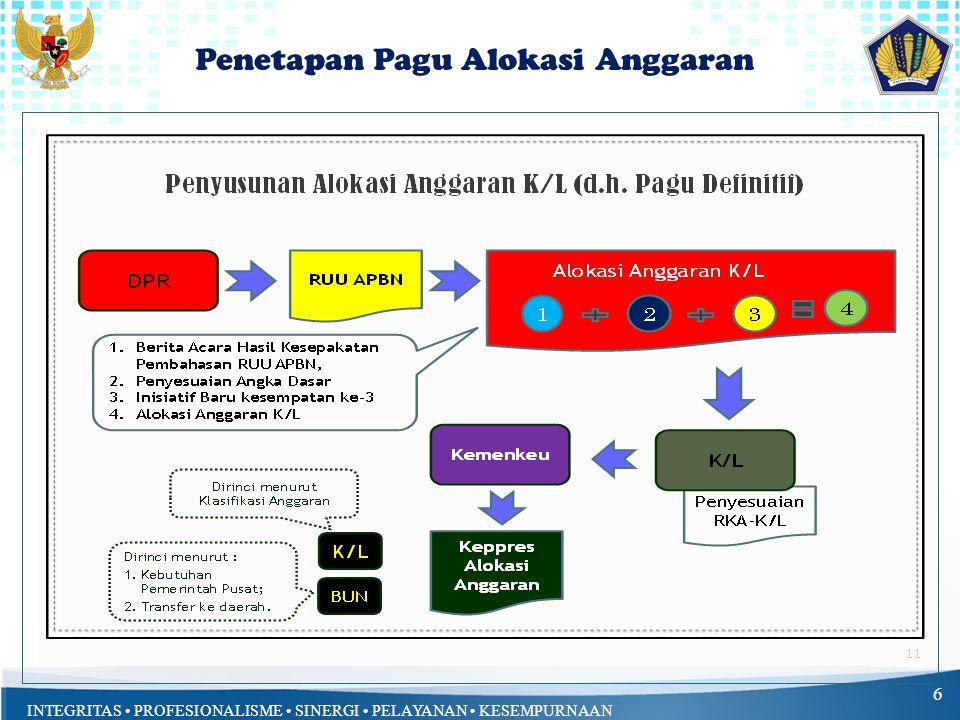 INTEGRITAS PROFESIONALISME SINERGI PELAYANAN KESEMPURNAAN Penetapan Pagu Alokasi Anggaran 6