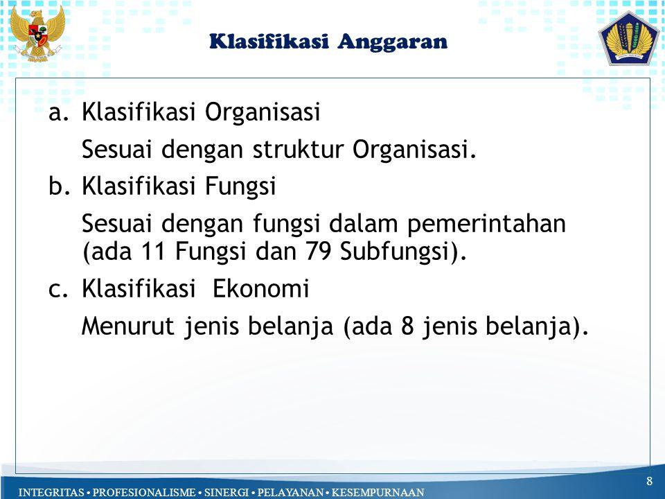 INTEGRITAS PROFESIONALISME SINERGI PELAYANAN KESEMPURNAAN Klasifikasi Anggaran 8 a.Klasifikasi Organisasi Sesuai dengan struktur Organisasi.