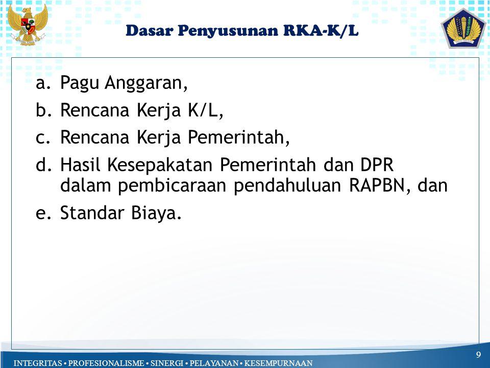 INTEGRITAS PROFESIONALISME SINERGI PELAYANAN KESEMPURNAAN Kategori Pengalokasian Dana dlm RKA-K/L 10 a.Angka Dasar (baseline), dan b.Inisiatif Baru.