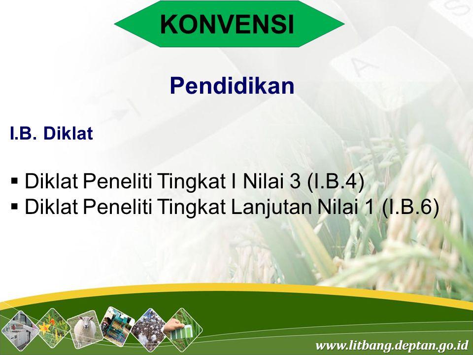 www.litbang.deptan.go.id KONVENSI  Diklat Peneliti Tingkat I Nilai 3 (I.B.4)  Diklat Peneliti Tingkat Lanjutan Nilai 1 (I.B.6) Pendidikan I.B.