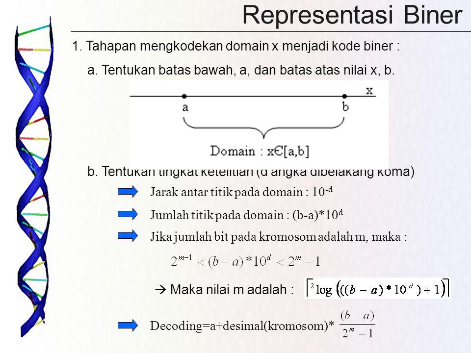 Representasi Biner 1. Tahapan mengkodekan domain x menjadi kode biner : a. Tentukan batas bawah, a, dan batas atas nilai x, b. b. Tentukan tingkat ket