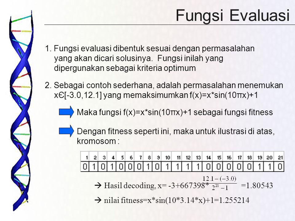 Fungsi Evaluasi 1. Fungsi evaluasi dibentuk sesuai dengan permasalahan yang akan dicari solusinya. Fungsi inilah yang dipergunakan sebagai kriteria op