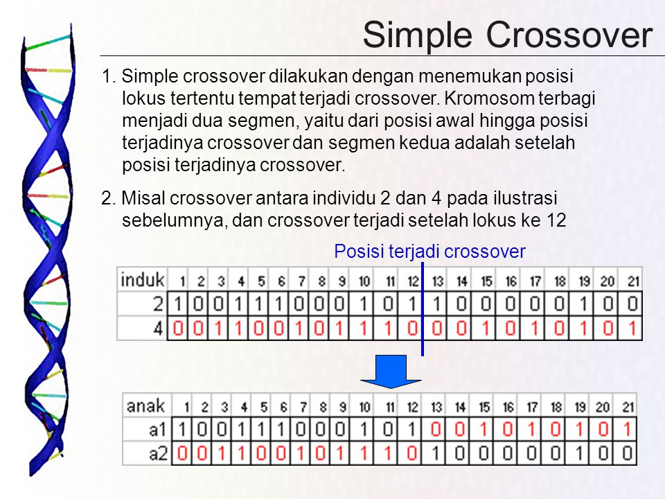 Simple Crossover 1.
