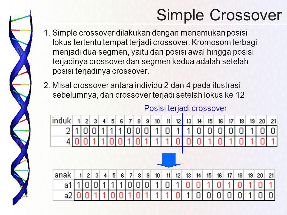 Simple Crossover 1. Simple crossover dilakukan dengan menemukan posisi lokus tertentu tempat terjadi crossover. Kromosom terbagi menjadi dua segmen, y