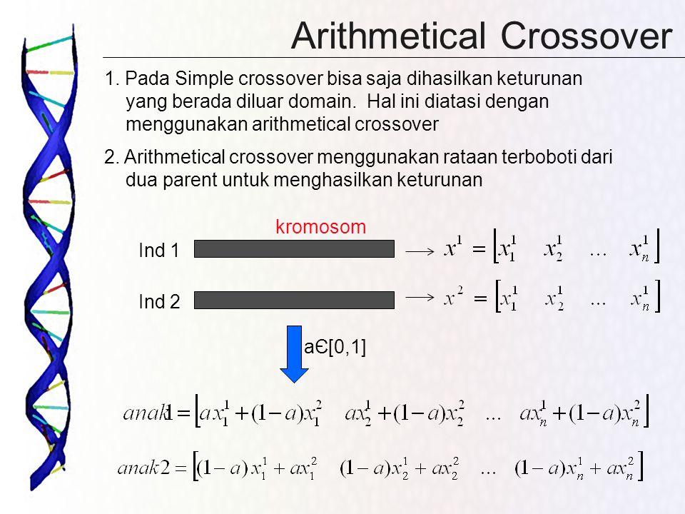 Arithmetical Crossover 1. Pada Simple crossover bisa saja dihasilkan keturunan yang berada diluar domain. Hal ini diatasi dengan menggunakan arithmeti