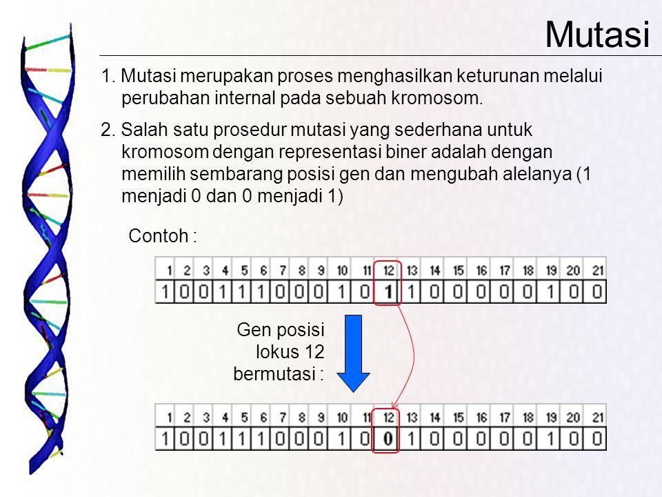 Mutasi 1. Mutasi merupakan proses menghasilkan keturunan melalui perubahan internal pada sebuah kromosom. Contoh : Gen posisi lokus 12 bermutasi : 2.