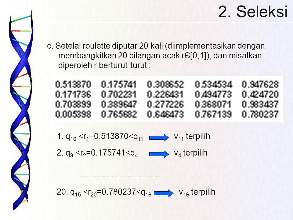 2. Seleksi c. Setelal roulette diputar 20 kali (diimplementasikan dengan membangkitkan 20 bilangan acak rЄ[0,1]), dan misalkan diperoleh r berturut-tu