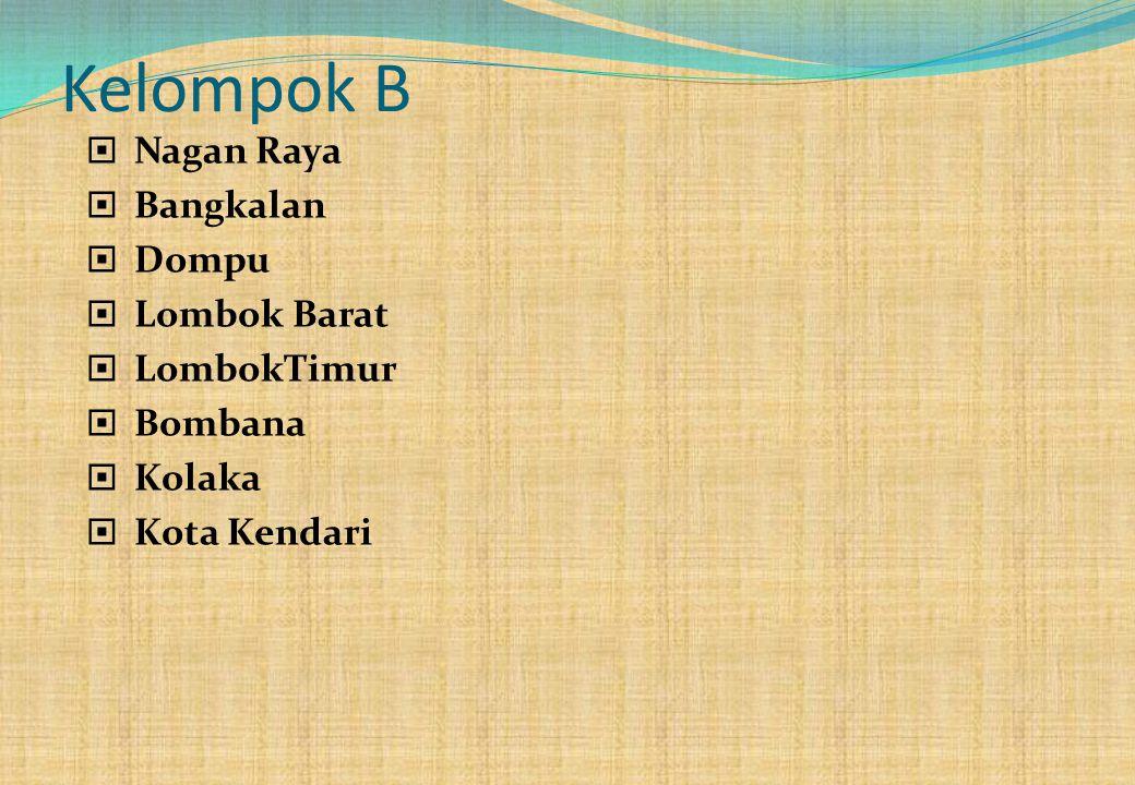 Kelompok B  Nagan Raya  Bangkalan  Dompu  Lombok Barat  LombokTimur  Bombana  Kolaka  Kota Kendari