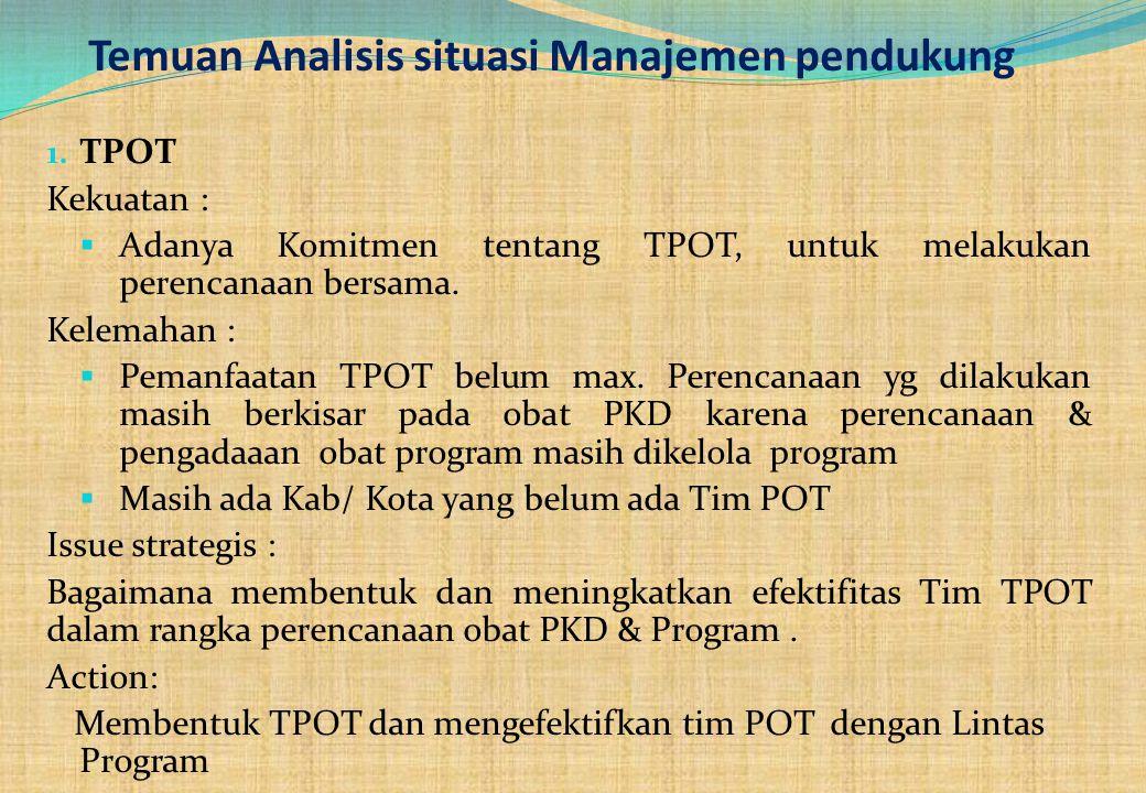 Temuan Analisis situasi Manajemen pendukung 1. TPOT Kekuatan :  Adanya Komitmen tentang TPOT, untuk melakukan perencanaan bersama. Kelemahan :  Pema