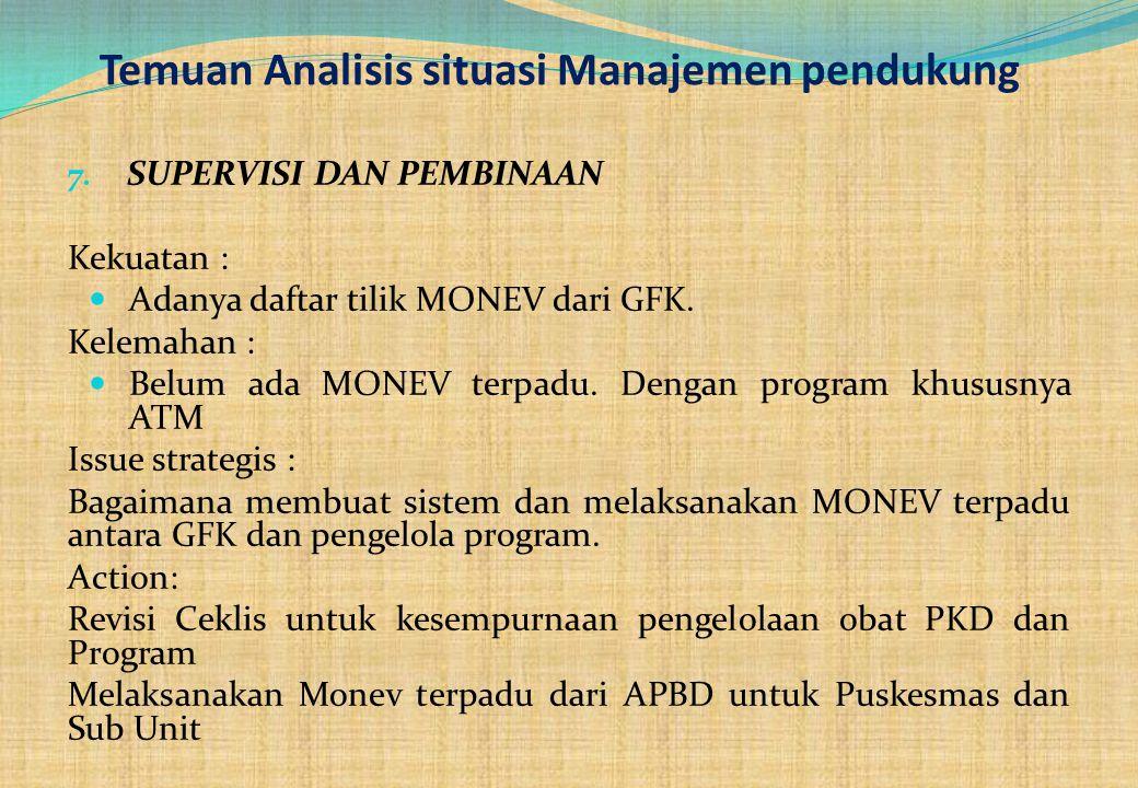 7. SUPERVISI DAN PEMBINAAN Kekuatan : Adanya daftar tilik MONEV dari GFK. Kelemahan : Belum ada MONEV terpadu. Dengan program khususnya ATM Issue stra