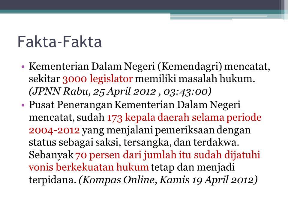 Fakta-Fakta Kementerian Dalam Negeri (Kemendagri) mencatat, sekitar 3000 legislator memiliki masalah hukum. (JPNN Rabu, 25 April 2012, 03:43:00) Pusat