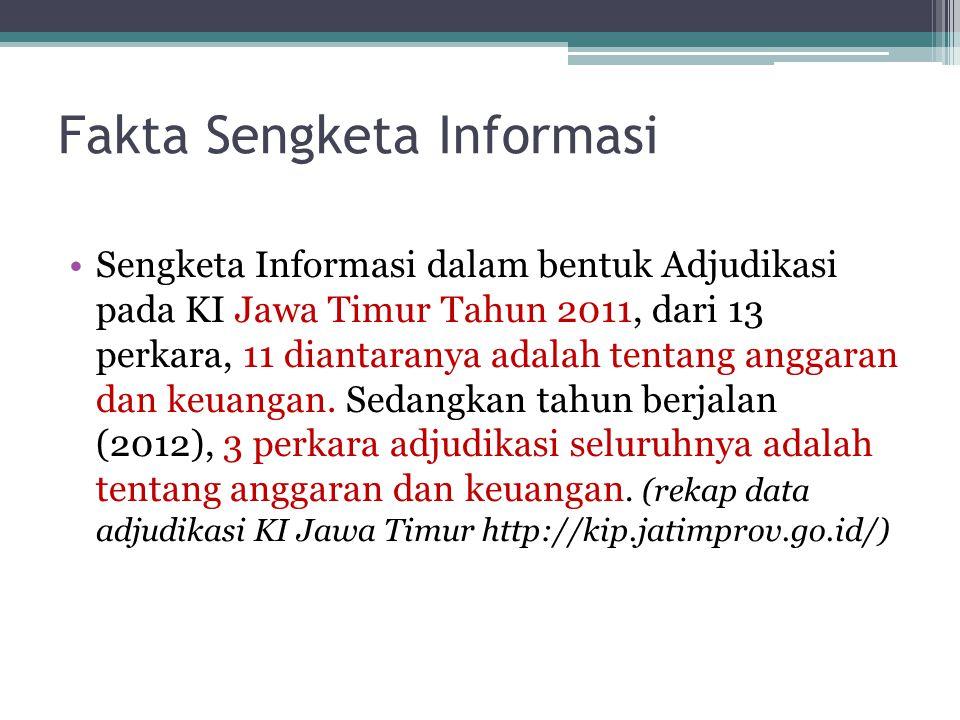 Fakta Sengketa Informasi Sengketa Informasi dalam bentuk Adjudikasi pada KI Jawa Timur Tahun 2011, dari 13 perkara, 11 diantaranya adalah tentang anggaran dan keuangan.