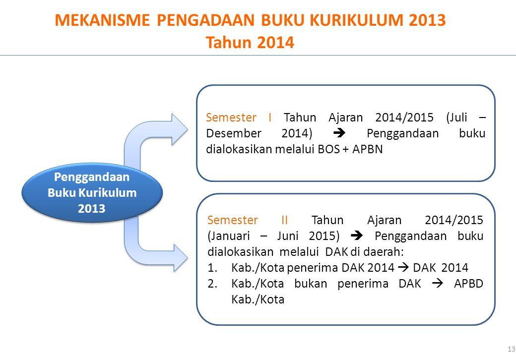 MEKANISME PENGADAAN BUKU KURIKULUM 2013 Tahun 2014 13 Penggandaan Buku Kurikulum 2013 Semester I Tahun Ajaran 2014/2015 (Juli – Desember 2014)  Pengg