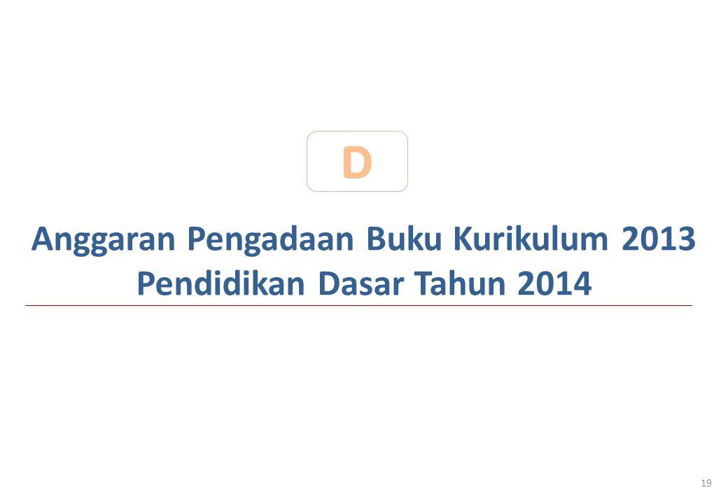 Anggaran Pengadaan Buku Kurikulum 2013 Pendidikan Dasar Tahun 2014 19 D