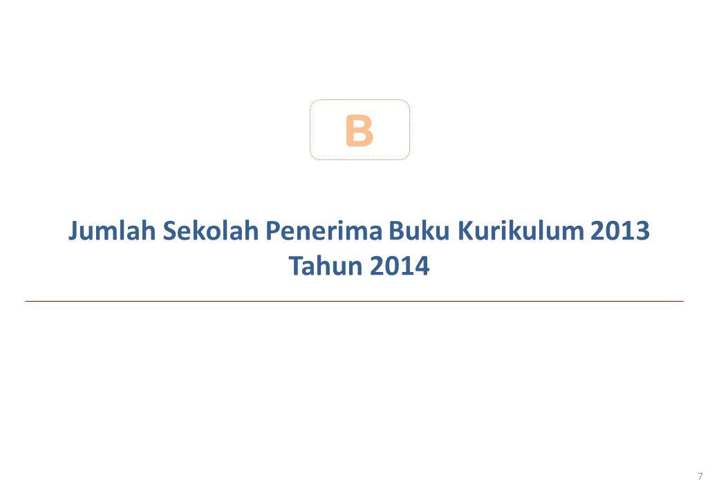 Jumlah Sekolah Penerima Buku Kurikulum 2013 Tahun 2014 B 7