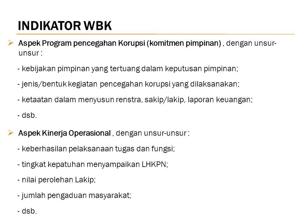 INDIKATOR WBK  Aspek Program pencegahan Korupsi (komitmen pimpinan), dengan unsur- unsur : - kebijakan pimpinan yang tertuang dalam keputusan pimpinan; - jenis/bentuk kegiatan pencegahan korupsi yang dilaksanakan; - ketaatan dalam menyusun renstra, sakip/lakip, laporan keuangan; - dsb.