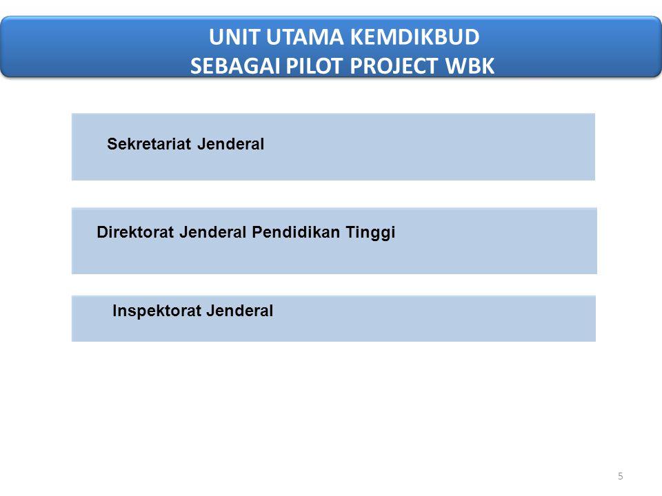 UNIT UTAMA KEMDIKBUD SEBAGAI PILOT PROJECT WBK Sekretariat Jenderal Direktorat Jenderal Pendidikan Tinggi Inspektorat Jenderal 5