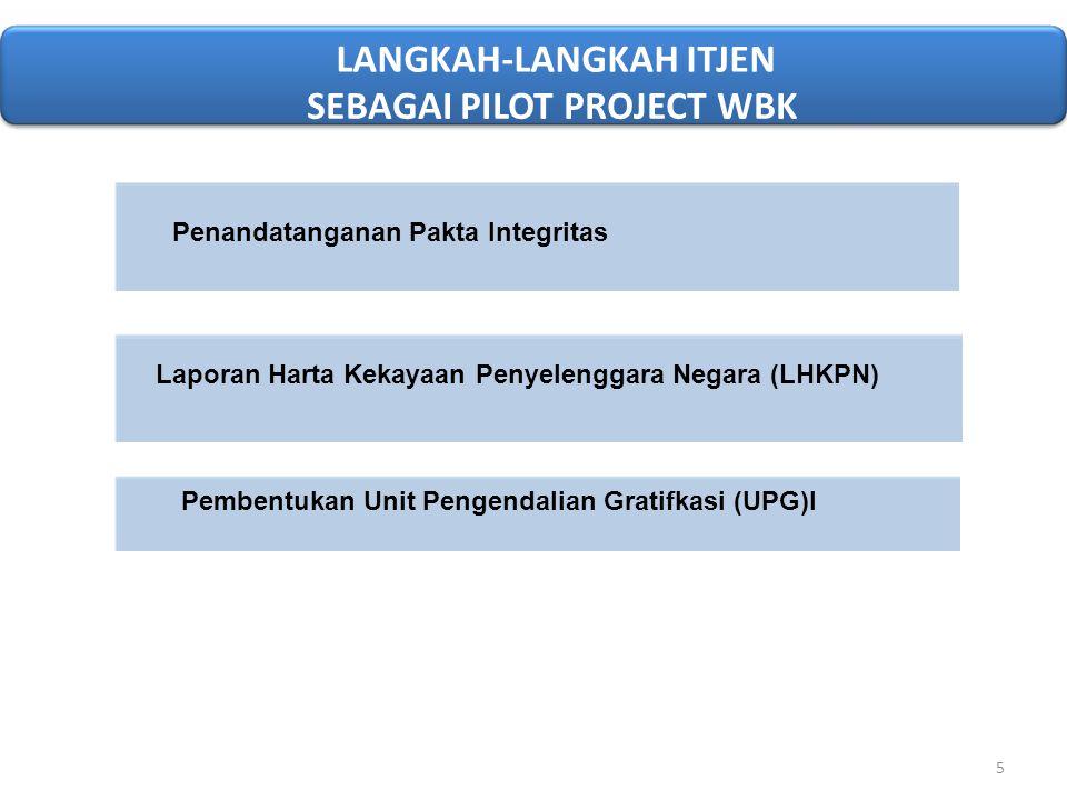 LANGKAH-LANGKAH ITJEN SEBAGAI PILOT PROJECT WBK Penandatanganan Pakta Integritas Laporan Harta Kekayaan Penyelenggara Negara (LHKPN) Pembentukan Unit Pengendalian Gratifkasi (UPG)l 5