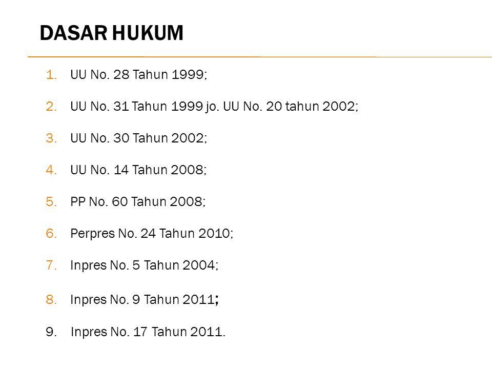 DASAR HUKUM 1.UU No. 28 Tahun 1999; 2.UU No. 31 Tahun 1999 jo. UU No. 20 tahun 2002; 3.UU No. 30 Tahun 2002; 4.UU No. 14 Tahun 2008; 5.PP No. 60 Tahun