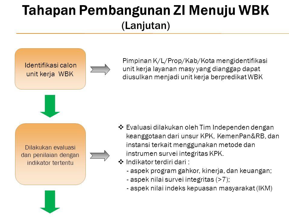 Tahapan Pembangunan ZI Menuju WBK (Lanjutan) Identifikasi calon unit kerja WBK Dilakukan evaluasi dan penilaian dengan indikator tertentu  Evaluasi d