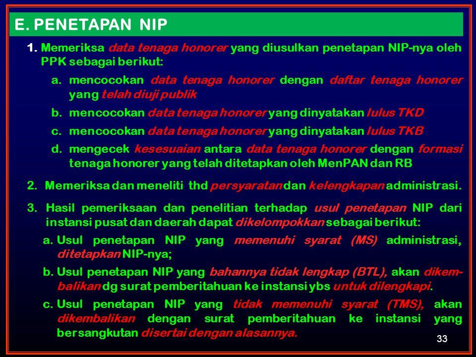 33 E. PENETAPAN NIP 1.Memeriksa data tenaga honorer yang diusulkan penetapan NIP-nya oleh PPK sebagai berikut: a.mencocokan data tenaga honorer dengan