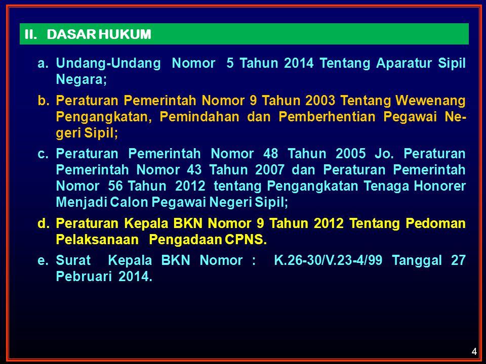 4 II. DASAR HUKUM a.Undang-Undang Nomor 5 Tahun 2014 Tentang Aparatur Sipil Negara; b.Peraturan Pemerintah Nomor 9 Tahun 2003 Tentang Wewenang Pengang