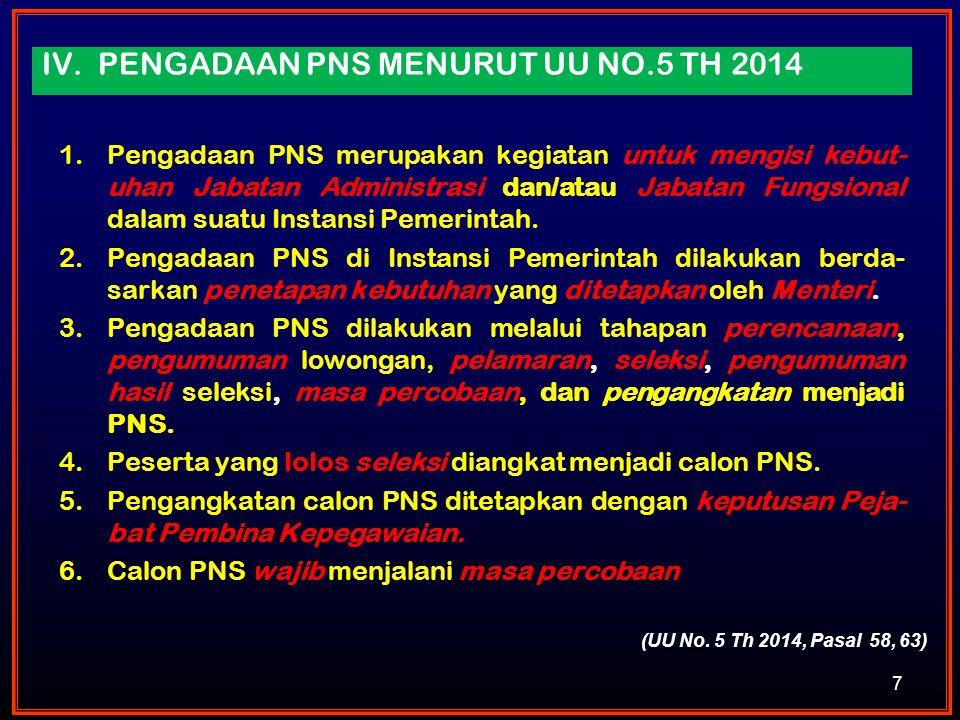 IV. PENGADAAN PNS MENURUT UU NO.5 TH 2014 1.Pengadaan PNS merupakan kegiatan untuk mengisi kebut- uhan Jabatan Administrasi dan/atau Jabatan Fungsiona