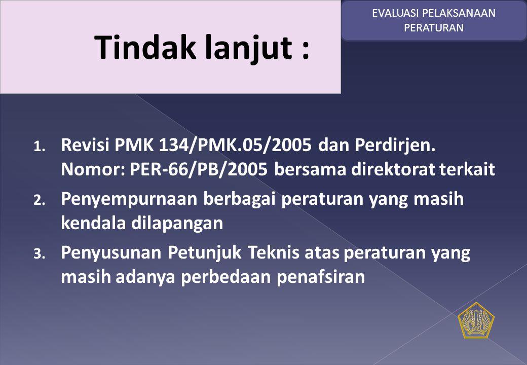 1.Revisi PMK 134/PMK.05/2005 dan Perdirjen. Nomor: PER-66/PB/2005 bersama direktorat terkait 2.