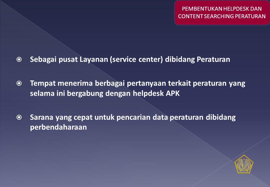  Sebagai pusat Layanan (service center) dibidang Peraturan  Tempat menerima berbagai pertanyaan terkait peraturan yang selama ini bergabung dengan helpdesk APK  Sarana yang cepat untuk pencarian data peraturan dibidang perbendaharaan PEMBENTUKAN HELPDESK DAN CONTENT SEARCHING PERATURAN