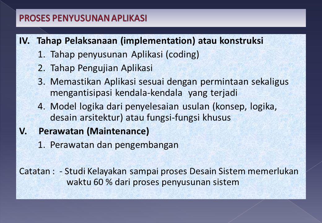 IV. Tahap Pelaksanaan (implementation) atau konstruksi 1.
