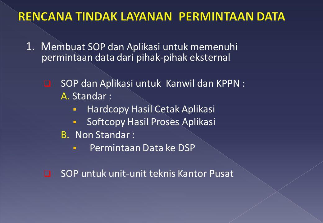 1. M embuat SOP dan Aplikasi untuk memenuhi permintaan data dari pihak-pihak eksternal  SOP dan Aplikasi untuk Kanwil dan KPPN : A. Standar :  Hardc