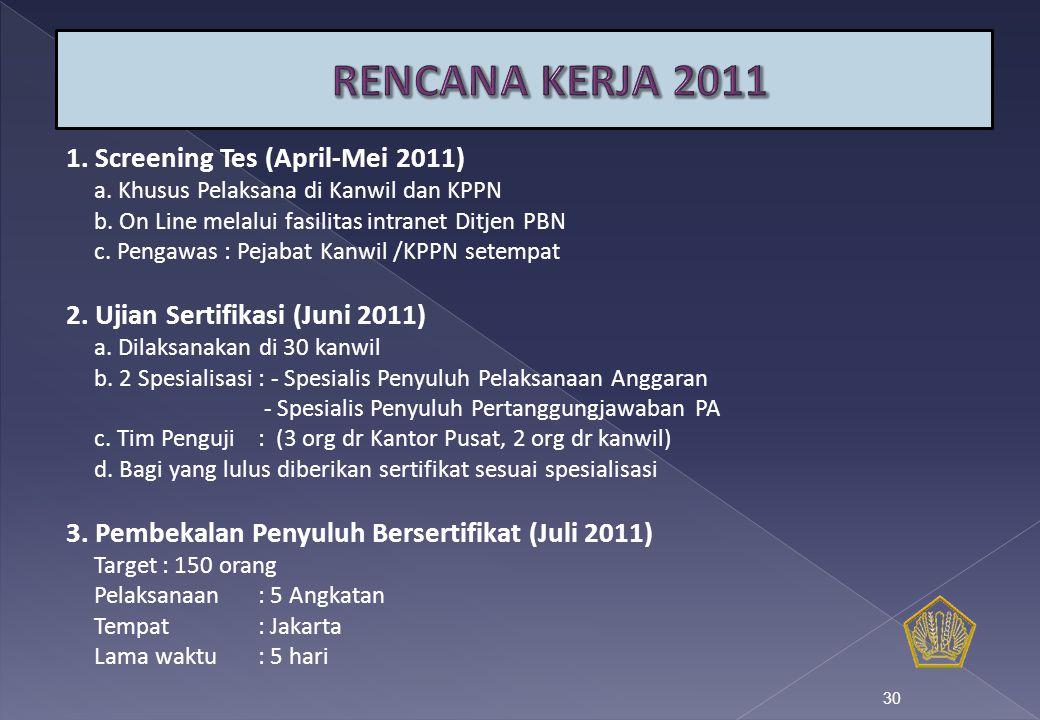 1. Screening Tes (April-Mei 2011) a. Khusus Pelaksana di Kanwil dan KPPN b.