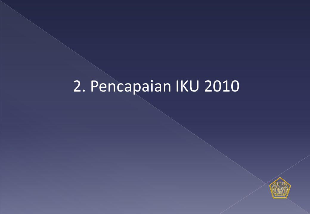 2. Pencapaian IKU 2010