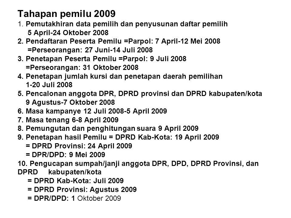 Tahapan pemilu 2009 1. Pemutakhiran data pemilih dan penyusunan daftar pemilih 5 April-24 Oktober 2008 2. Pendaftaran Peserta Pemilu =Parpol: 7 April-