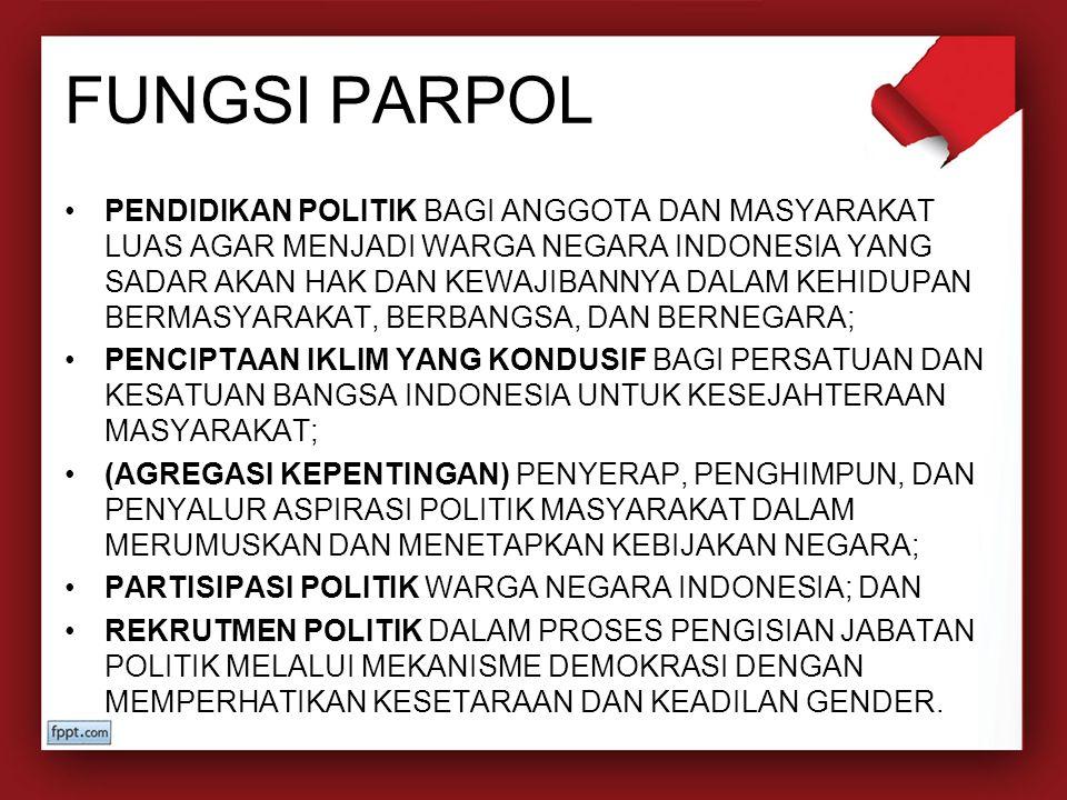 FUNGSI PARPOL PENDIDIKAN POLITIK BAGI ANGGOTA DAN MASYARAKAT LUAS AGAR MENJADI WARGA NEGARA INDONESIA YANG SADAR AKAN HAK DAN KEWAJIBANNYA DALAM KEHID
