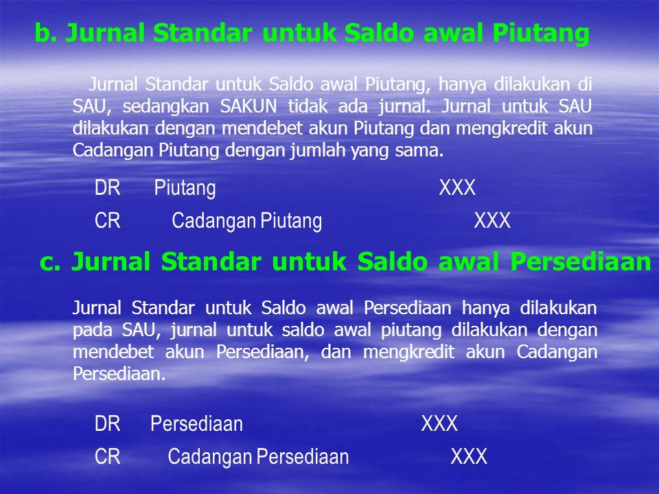 Jurnal Standar untuk Saldo awal Piutang, hanya dilakukan di SAU, sedangkan SAKUN tidak ada jurnal. Jurnal untuk SAU dilakukan dengan mendebet akun Piu