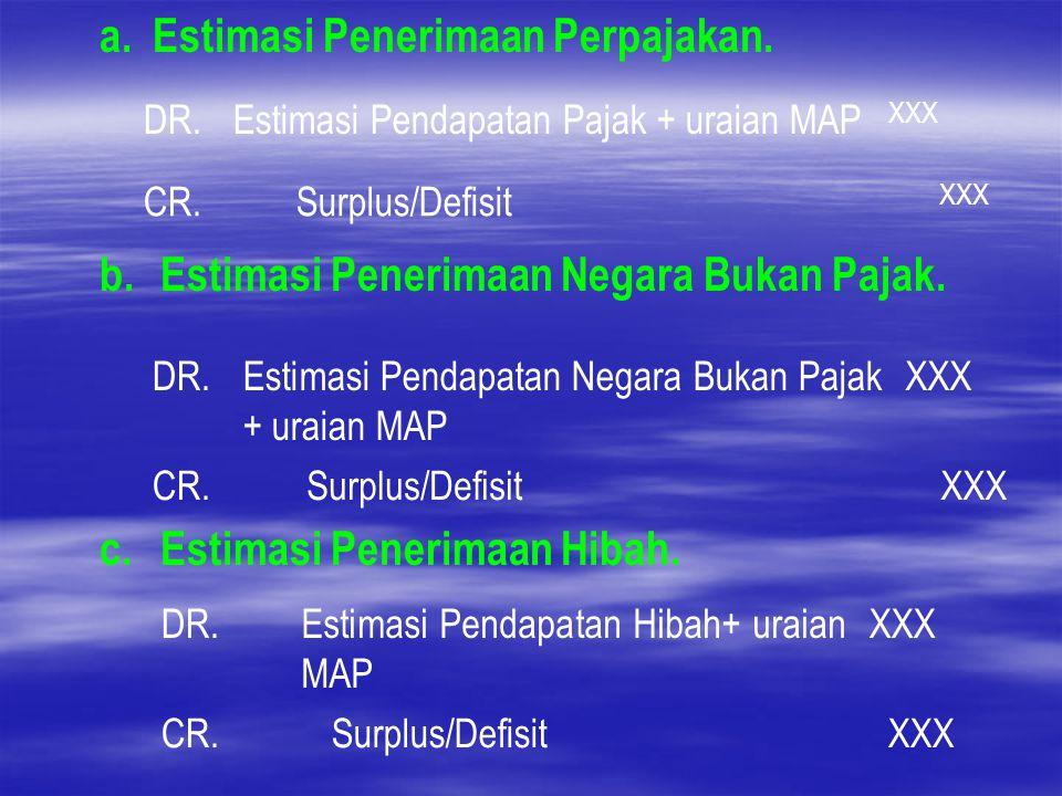 a. Estimasi Penerimaan Perpajakan. DR.Estimasi Pendapatan Pajak + uraian MAP XXX CR.Surplus/Defisit XXX b. Estimasi Penerimaan Negara Bukan Pajak. DR.