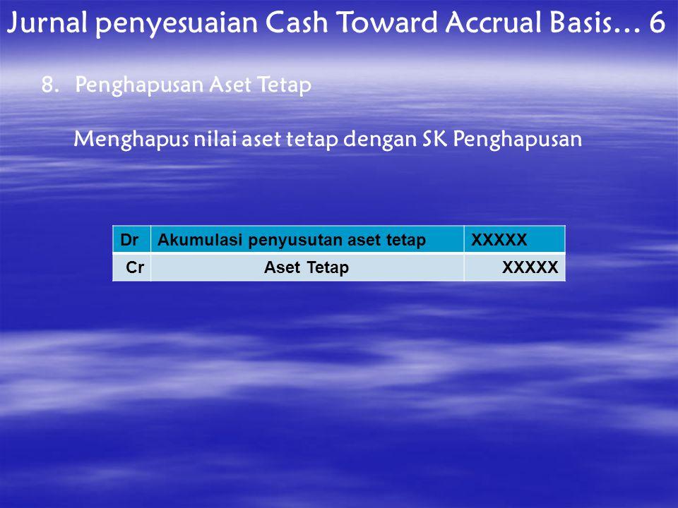 Jurnal penyesuaian Cash Toward Accrual Basis… 6 8.Penghapusan Aset Tetap Menghapus nilai aset tetap dengan SK Penghapusan DrAkumulasi penyusutan aset