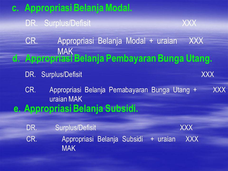 c. Appropriasi Belanja Modal. DR.Surplus/DefisitXXX CR.Appropriasi Belanja Modal + uraian MAK XXX d. Appropriasi Belanja Pembayaran Bunga Utang. DR.Su