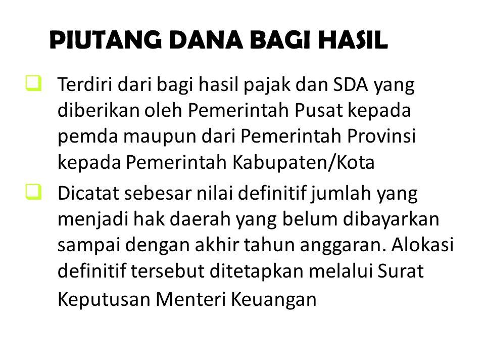 PIUTANG DANA BAGI HASIL  Terdiri dari bagi hasil pajak dan SDA yang diberikan oleh Pemerintah Pusat kepada pemda maupun dari Pemerintah Provinsi kepa